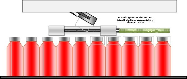Static Control Of Tamper Seal & Shrink Sleeving Preventing Label Alignment Issues