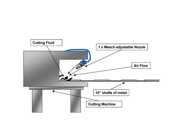 Liquid Blow Off using Air Nozzles