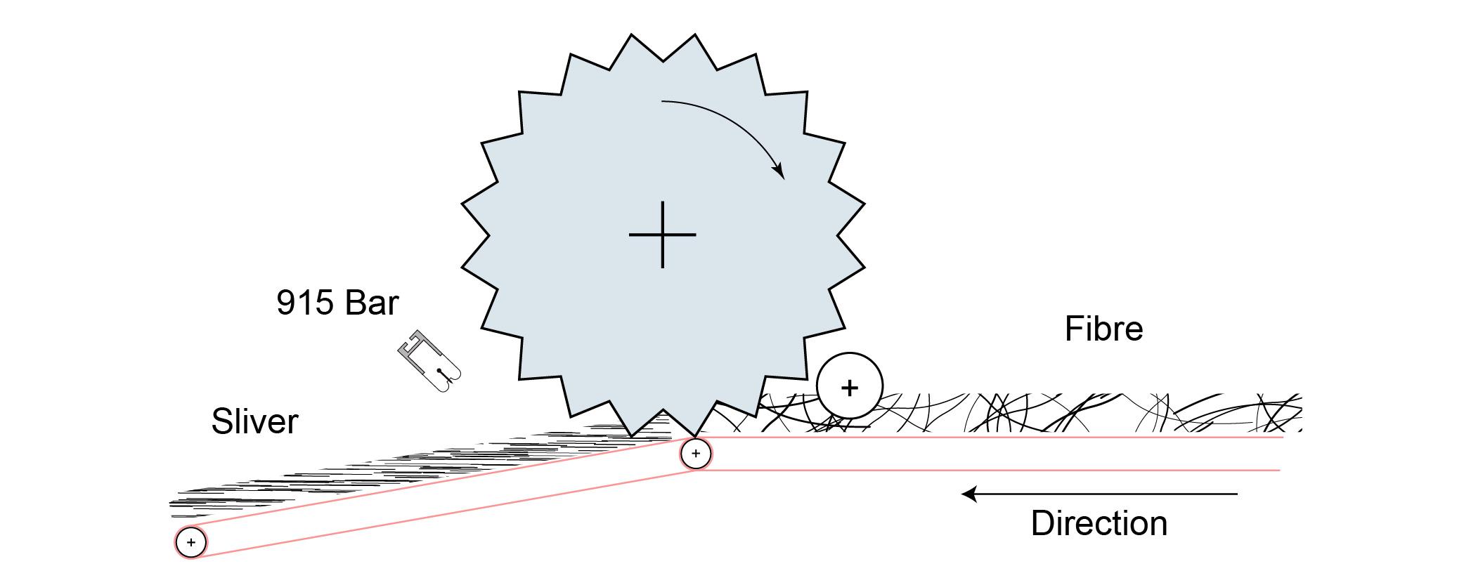 Prevenir que las fibras se peguen a peines en máquinas de cardado textil