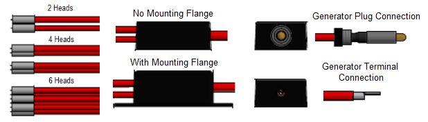 994 Hydra Miniature IML Pinning System